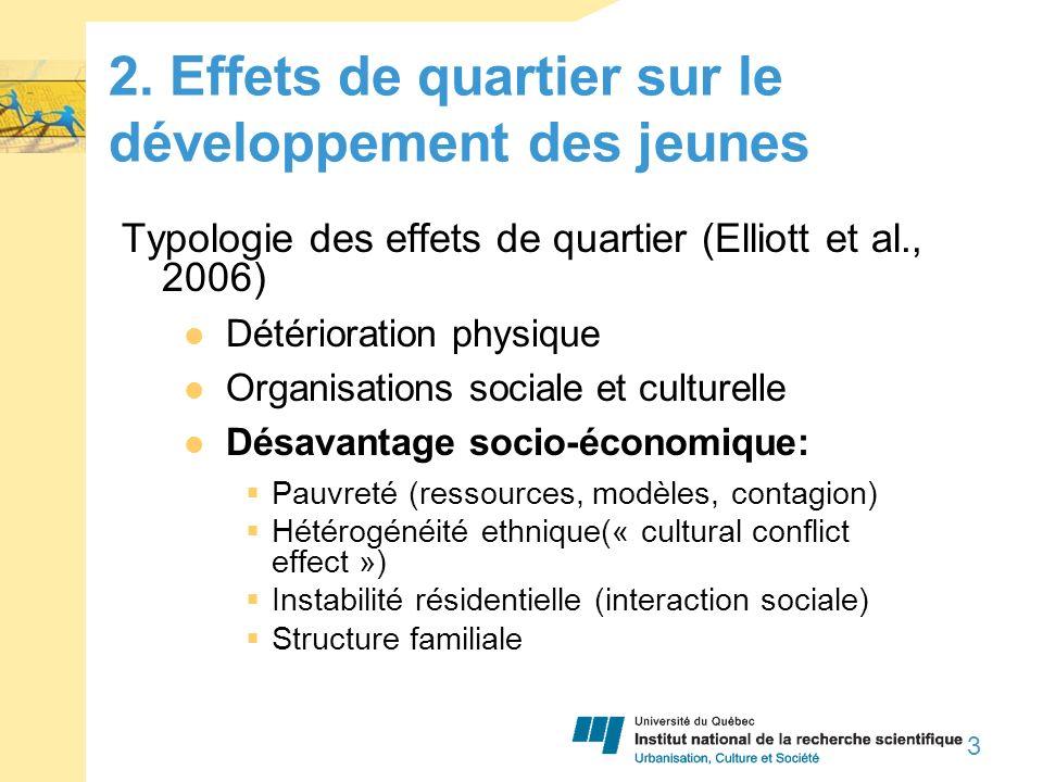 2. Effets de quartier sur le développement des jeunes Typologie des effets de quartier (Elliott et al., 2006) Détérioration physique Organisations soc