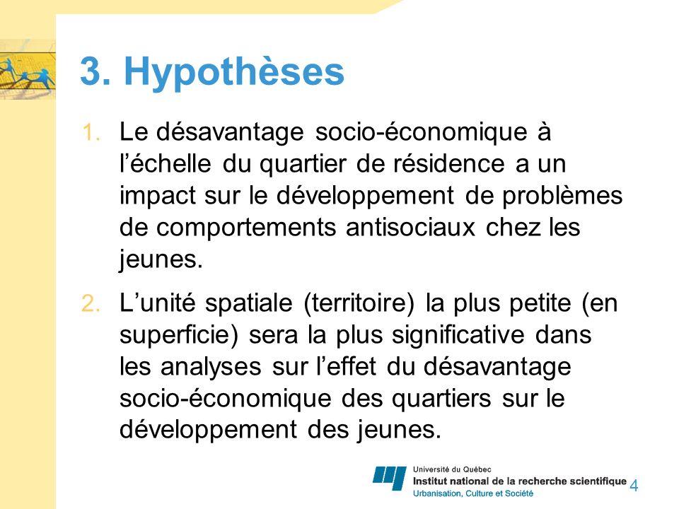 3.Hypothèses 1.
