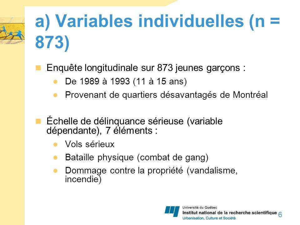 a) Variables individuelles (n = 873) Enquête longitudinale sur 873 jeunes garçons : De 1989 à 1993 (11 à 15 ans) Provenant de quartiers désavantagés de Montréal Échelle de délinquance sérieuse (variable dépendante), 7 éléments : Vols sérieux Bataille physique (combat de gang) Dommage contre la propriété (vandalisme, incendie) 6