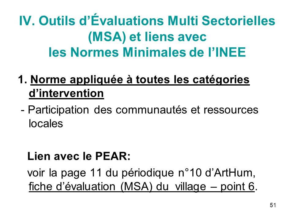 51 IV. Outils dÉvaluations Multi Sectorielles (MSA) et liens avec les Normes Minimales de lINEE 1.