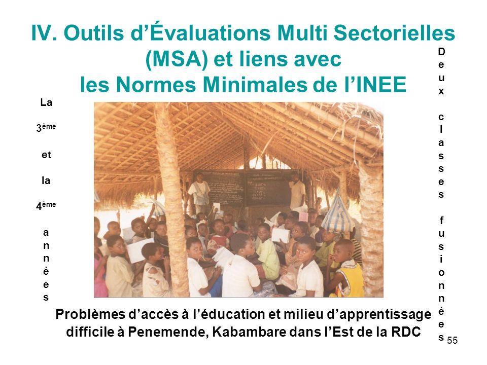 55 Problèmes daccès à léducation et milieu dapprentissage difficile à Penemende, Kabambare dans lEst de la RDC IV.