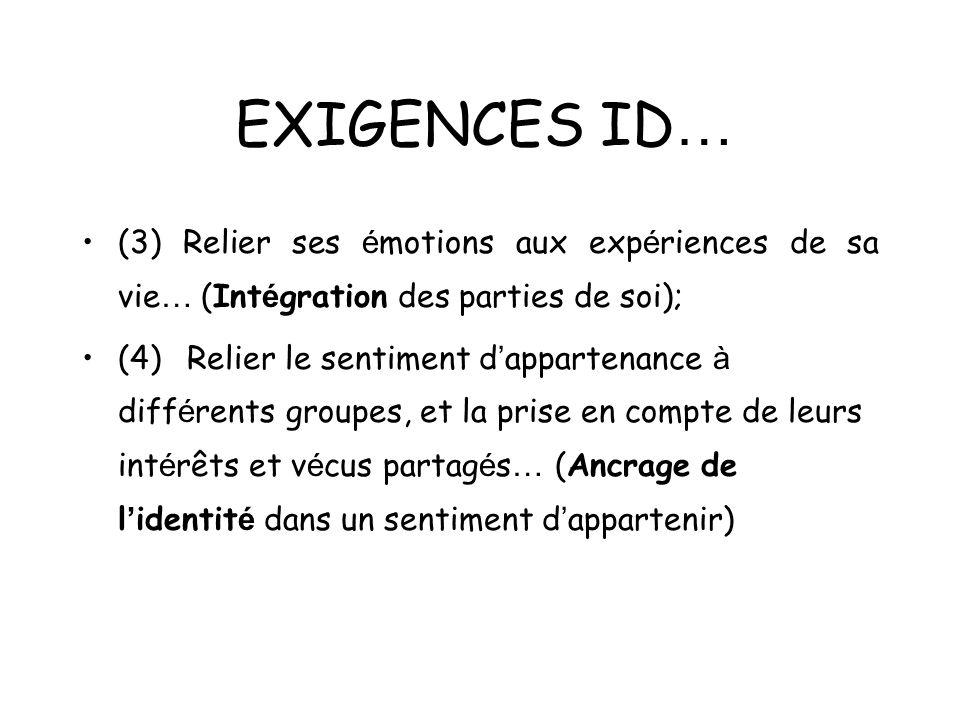 EXIGENCES ID … (3) Relier ses é motions aux exp é riences de sa vie … (Int é gration des parties de soi); (4) Relier le sentiment d appartenance à dif