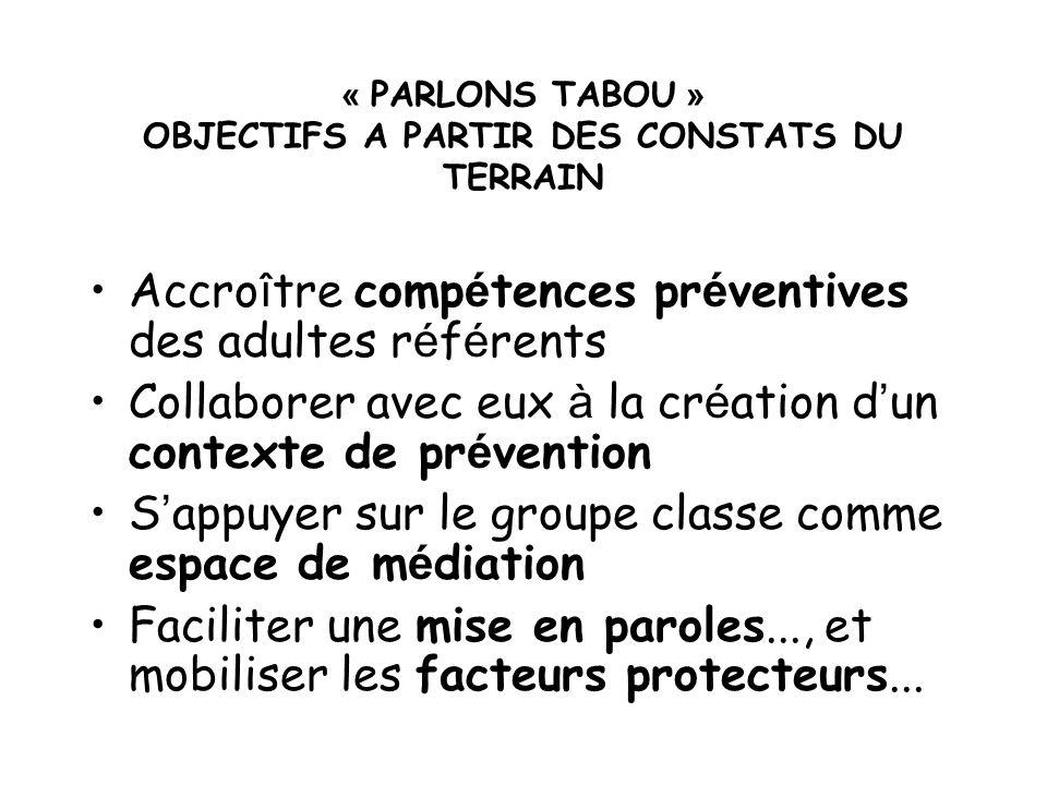 « PARLONS TABOU » OBJECTIFS A PARTIR DES CONSTATS DU TERRAIN Accro î tre comp é tences pr é ventives des adultes r é f é rents Collaborer avec eux à l