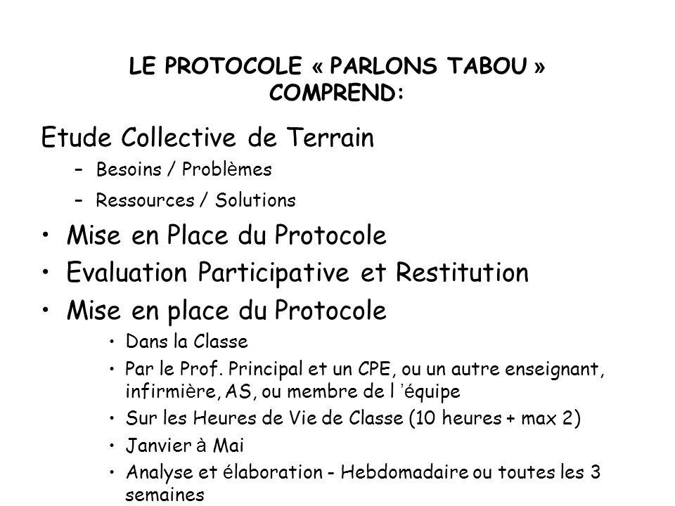 LE PROTOCOLE « PARLONS TABOU » COMPREND: Etude Collective de Terrain –Besoins / Probl è mes –Ressources / Solutions Mise en Place du Protocole Evaluat