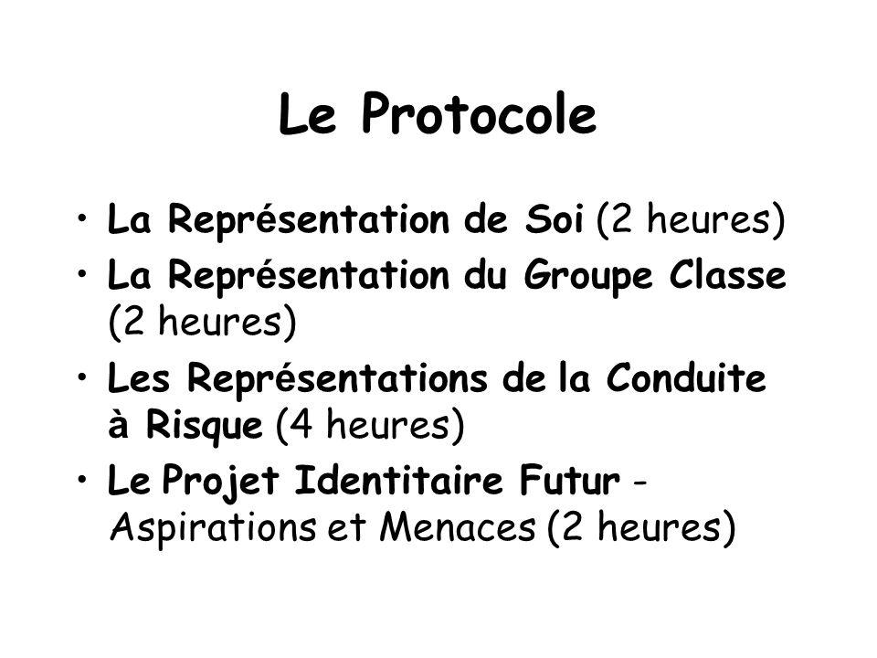 Le Protocole La Repr é sentation de Soi (2 heures) La Repr é sentation du Groupe Classe (2 heures) Les Repr é sentations de la Conduite à Risque (4 he