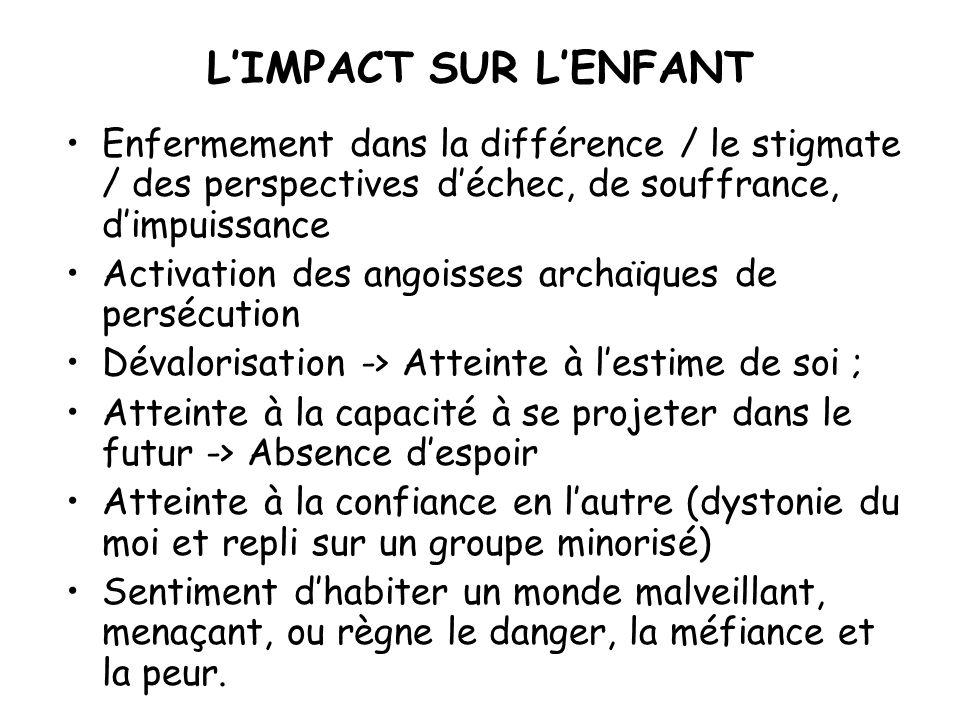 LIMPACT SUR LENFANT Enfermement dans la différence / le stigmate / des perspectives déchec, de souffrance, dimpuissance Activation des angoisses archa