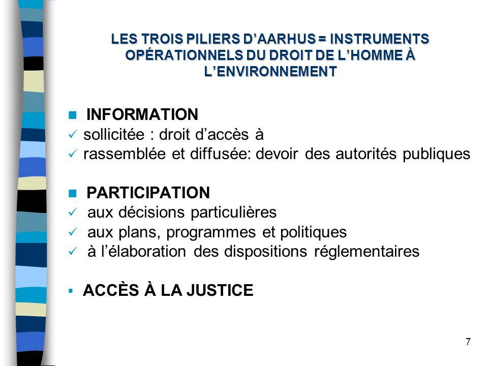 8 LE DROIT DACCÈS AUX INFORMATIONS (art.