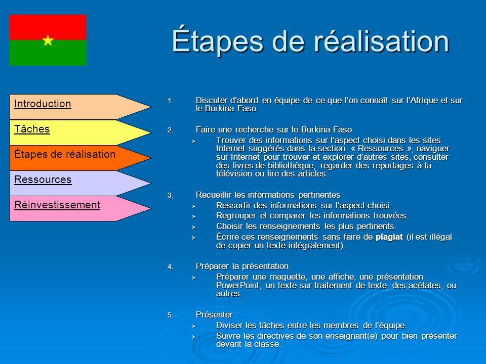 Étapes de réalisation 1. Discuter dabord en équipe de ce que lon connaît sur lAfrique et sur le Burkina Faso. 2. Faire une recherche sur le Burkina Fa