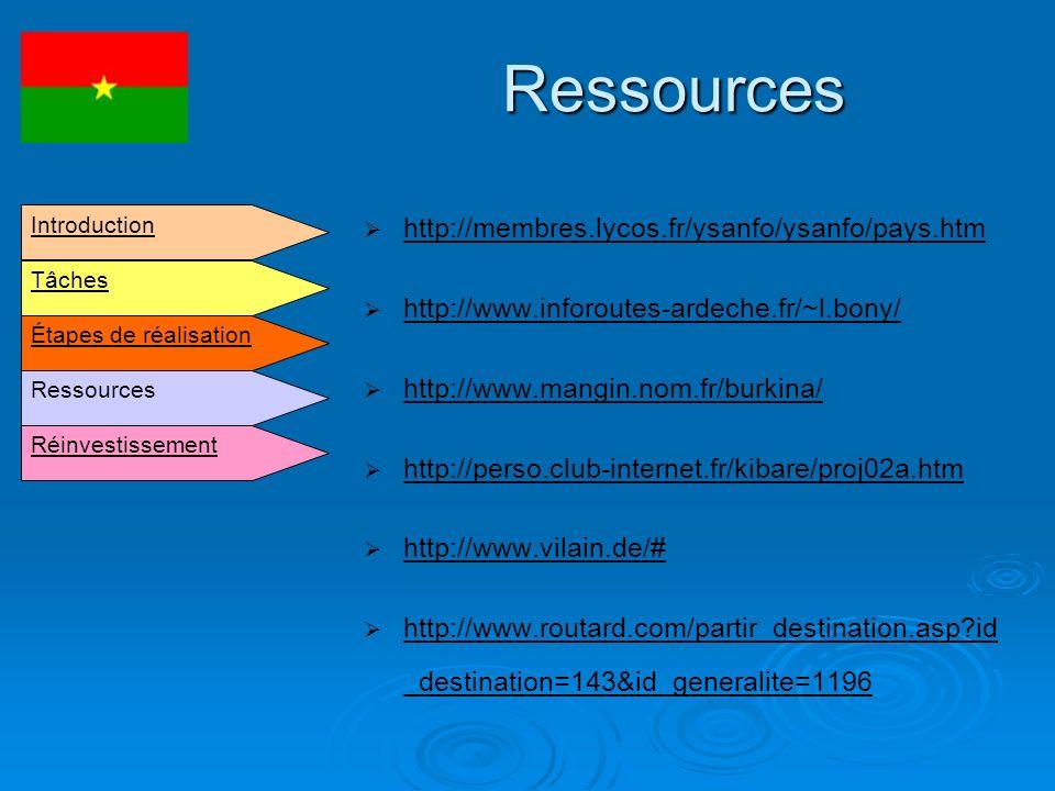 Ressources http://membres.lycos.fr/ysanfo/ysanfo/pays.htm http://www.inforoutes-ardeche.fr/~l.bony/ http://www.mangin.nom.fr/burkina/ http://perso.club-internet.fr/kibare/proj02a.htm http://www.vilain.de/# http://www.routard.com/partir_destination.asp?id _destination=143&id_generalite=1196 http://www.routard.com/partir_destination.asp?id _destination=143&id_generalite=1196 Introduction Étapes de réalisation Tâches Ressources Réinvestissement