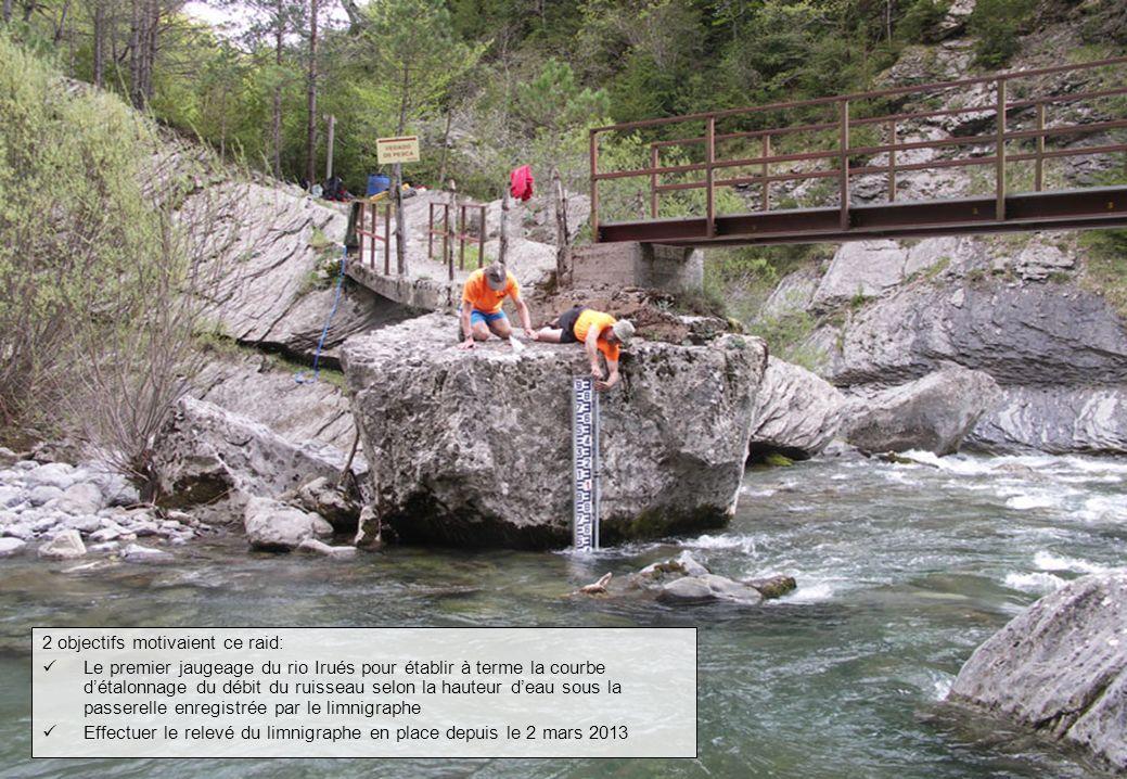 2 objectifs motivaient ce raid: Le premier jaugeage du rio Irués pour établir à terme la courbe détalonnage du débit du ruisseau selon la hauteur deau