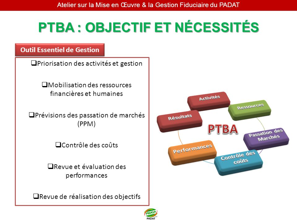 Atelier sur la Mise en Œuvre & la Gestion Fiduciaire du PADAT PTBA : OBJECTIF ET NÉCESSITÉS Priorisation des activités et gestion Mobilisation des res