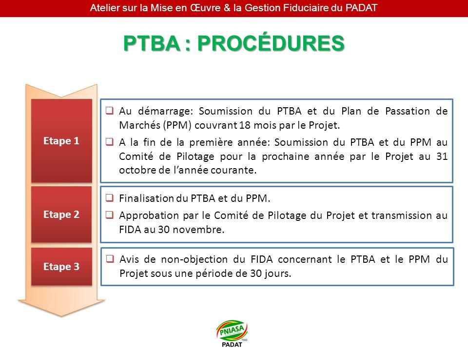Atelier sur la Mise en Œuvre & la Gestion Fiduciaire du PADAT PTBA : PROCÉDURES Au démarrage: Soumission du PTBA et du Plan de Passation de Marchés (P