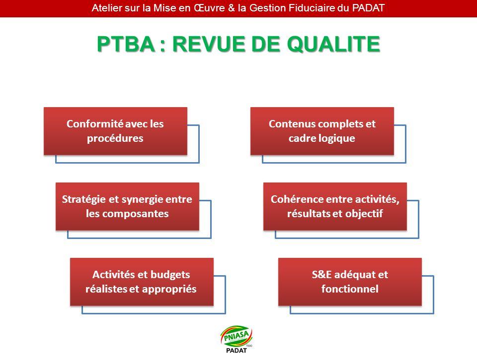 Atelier sur la Mise en Œuvre & la Gestion Fiduciaire du PADAT PTBA : REVUE DE QUALITE Conformité avec les procédures Contenus complets et cadre logiqu