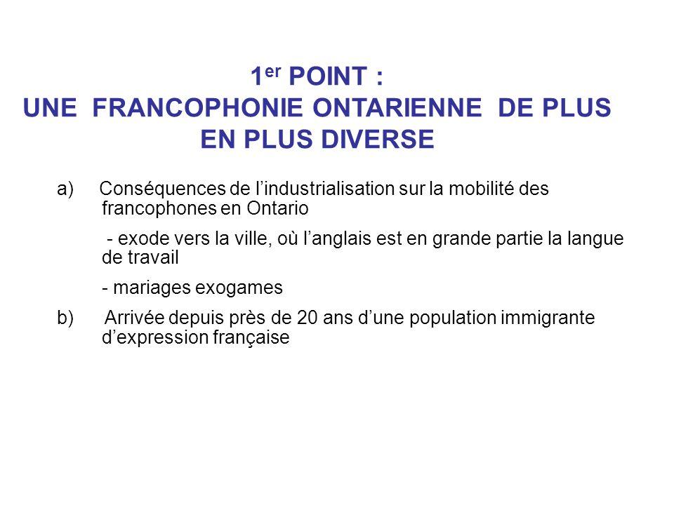 a) Conséquences de lindustrialisation sur la mobilité des francophones en Ontario - exode vers la ville, où langlais est en grande partie la langue de