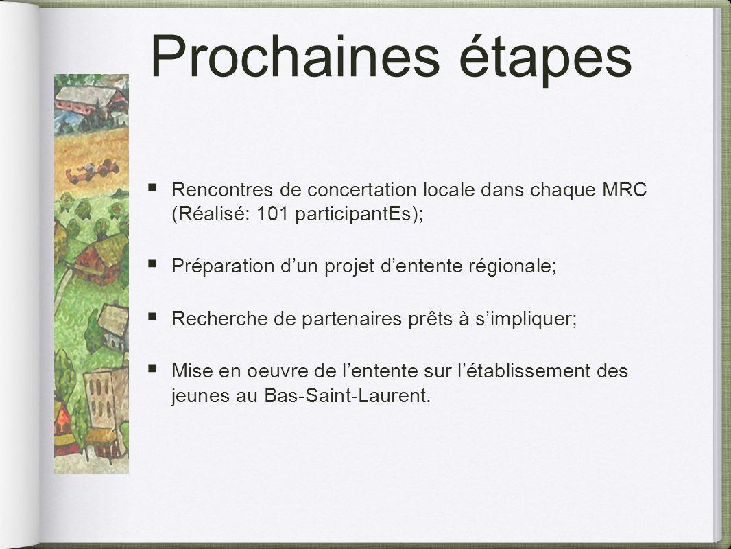 Prochaines étapes Rencontres de concertation locale dans chaque MRC (Réalisé: 101 participantEs); Préparation dun projet dentente régionale; Recherche de partenaires prêts à simpliquer; Mise en oeuvre de lentente sur létablissement des jeunes au Bas-Saint-Laurent.