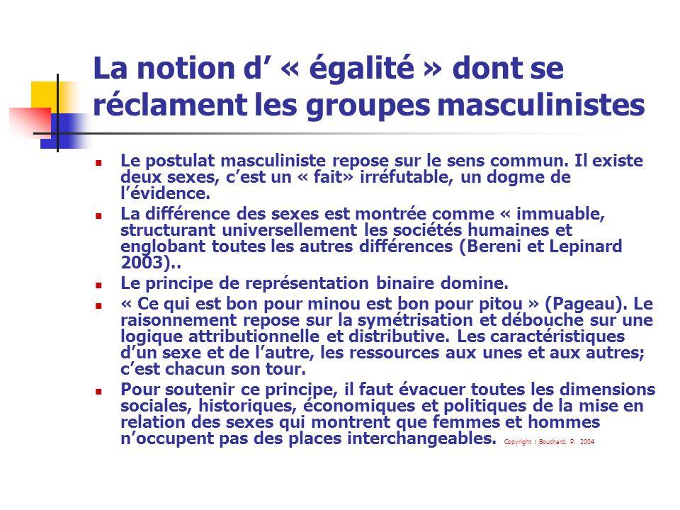 La notion d « égalité » dont se réclament les groupes masculinistes Le postulat masculiniste repose sur le sens commun. Il existe deux sexes, cest un