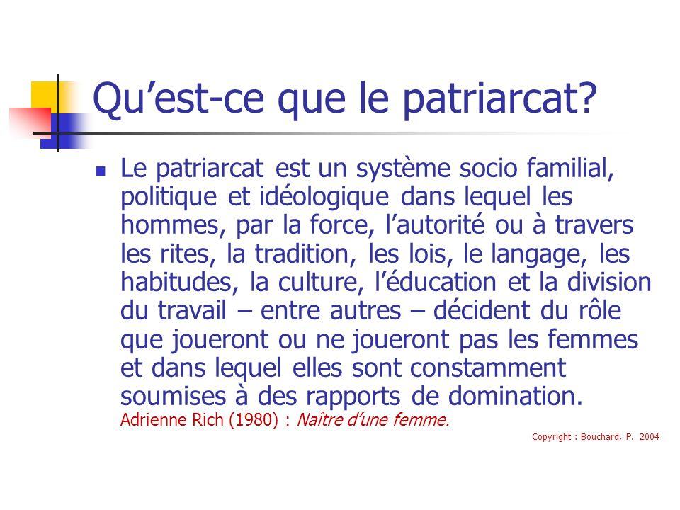 Quest-ce que le patriarcat? Le patriarcat est un système socio familial, politique et idéologique dans lequel les hommes, par la force, lautorité ou à