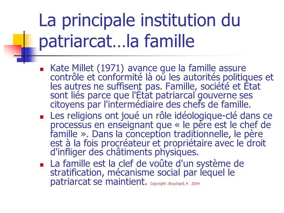 La principale institution du patriarcat…la famille Kate Millet (1971) avance que la famille assure contrôle et conformité là où les autorités politiques et les autres ne suffisent pas.