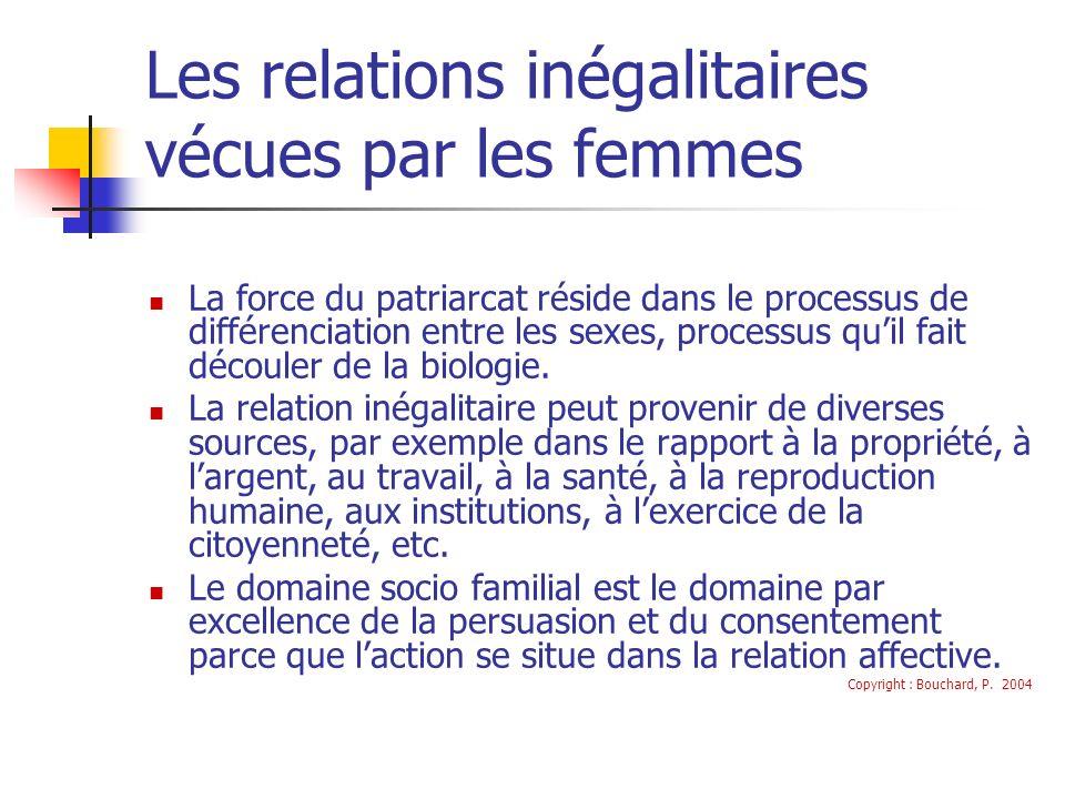 Les relations inégalitaires vécues par les femmes La force du patriarcat réside dans le processus de différenciation entre les sexes, processus quil f