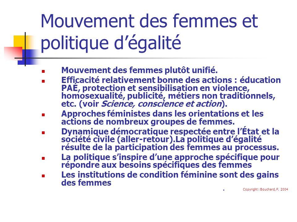 Mouvement des femmes et politique dégalité Mouvement des femmes plutôt unifié.