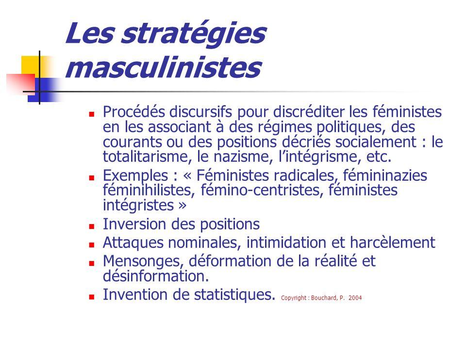 Les stratégies masculinistes Procédés discursifs pour discréditer les féministes en les associant à des régimes politiques, des courants ou des positions décriés socialement : le totalitarisme, le nazisme, lintégrisme, etc.