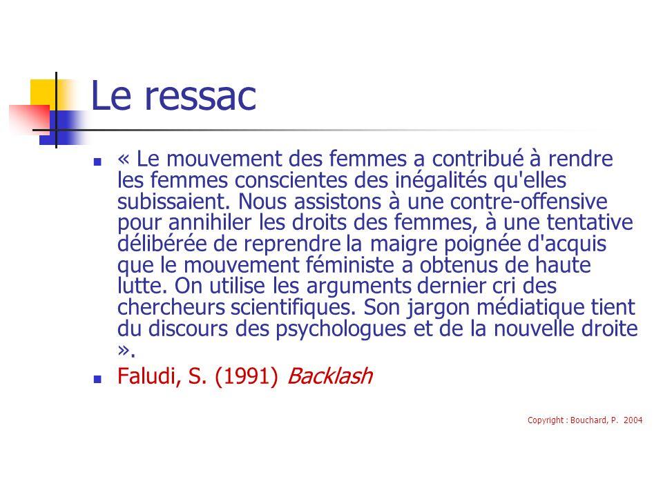Le ressac « Le mouvement des femmes a contribué à rendre les femmes conscientes des inégalités qu'elles subissaient. Nous assistons à une contre-offen