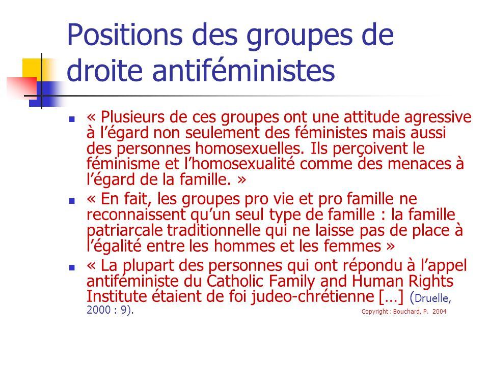 Positions des groupes de droite antiféministes « Plusieurs de ces groupes ont une attitude agressive à légard non seulement des féministes mais aussi