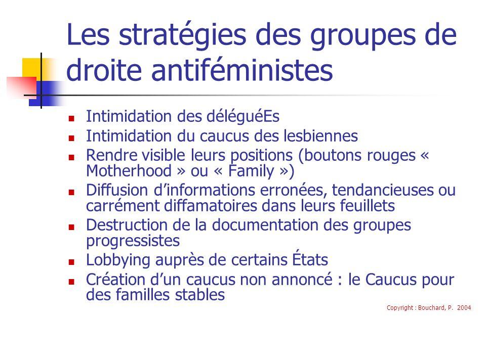 Les stratégies des groupes de droite antiféministes Intimidation des déléguéEs Intimidation du caucus des lesbiennes Rendre visible leurs positions (b