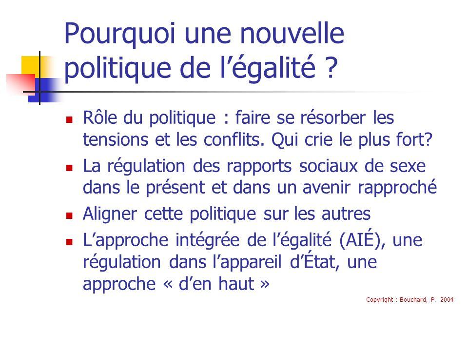 Pourquoi une nouvelle politique de légalité ? Rôle du politique : faire se résorber les tensions et les conflits. Qui crie le plus fort? La régulation