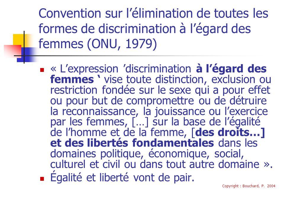 Convention sur lélimination de toutes les formes de discrimination à légard des femmes (ONU, 1979) « Lexpression discrimination à légard des femmes vi