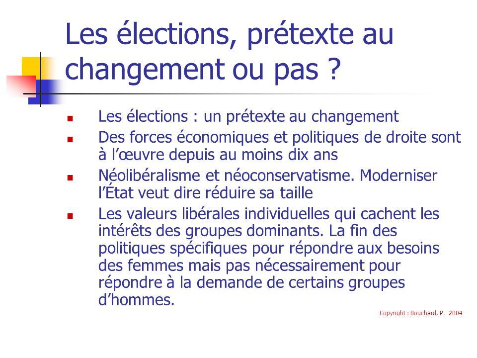 Les élections, prétexte au changement ou pas ? Les élections : un prétexte au changement Des forces économiques et politiques de droite sont à lœuvre