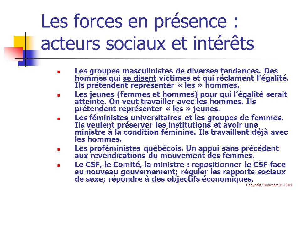 Les forces en présence : acteurs sociaux et intérêts Les groupes masculinistes de diverses tendances. Des hommes qui se disent victimes et qui réclame