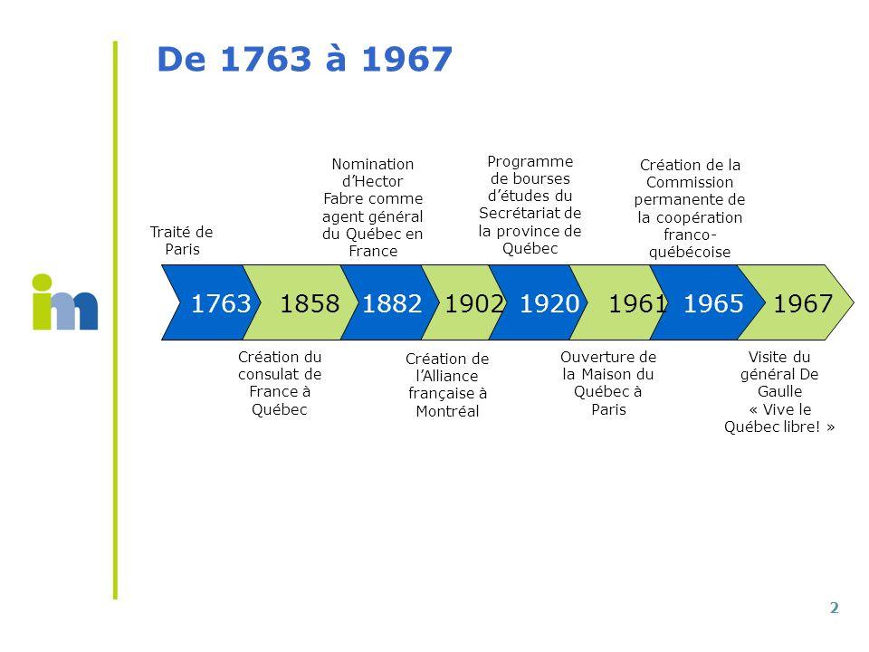2 De 1763 à 1967 Création du consulat de France à Québec Création de lAlliance française à Montréal Programme de bourses détudes du Secrétariat de la