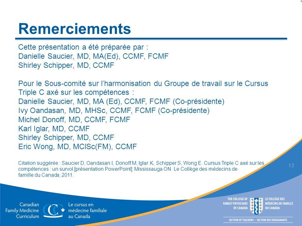 Remerciements Cette présentation a été préparée par : Danielle Saucier, MD, MA(Ed), CCMF, FCMF Shirley Schipper, MD, CCMF Pour le Sous-comité sur lharmonisation du Groupe de travail sur le Cursus Triple C axé sur les compétences : Danielle Saucier, MD, MA (Ed), CCMF, FCMF (Co-présidente) Ivy Oandasan, MD, MHSc, CCMF, FCMF (Co-présidente) Michel Donoff, MD, CCMF, FCMF Karl Iglar, MD, CCMF Shirley Schipper, MD, CCMF Eric Wong, MD, MClSc(FM), CCMF Citation suggérée : Saucier D, Oandasan I, Donoff M, Iglar K, Schipper S, Wong E.