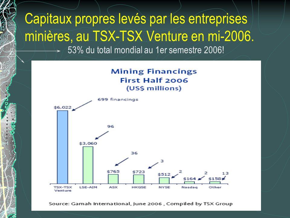 Capitaux propres levés par les entreprises minières, au TSX-TSX Venture en mi-2006.