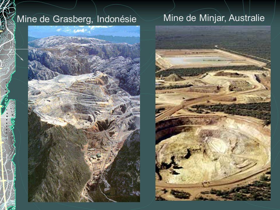 Mine de Grasberg, Indonésie Mine de Minjar, Australie