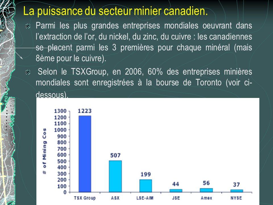 La puissance du secteur minier canadien.