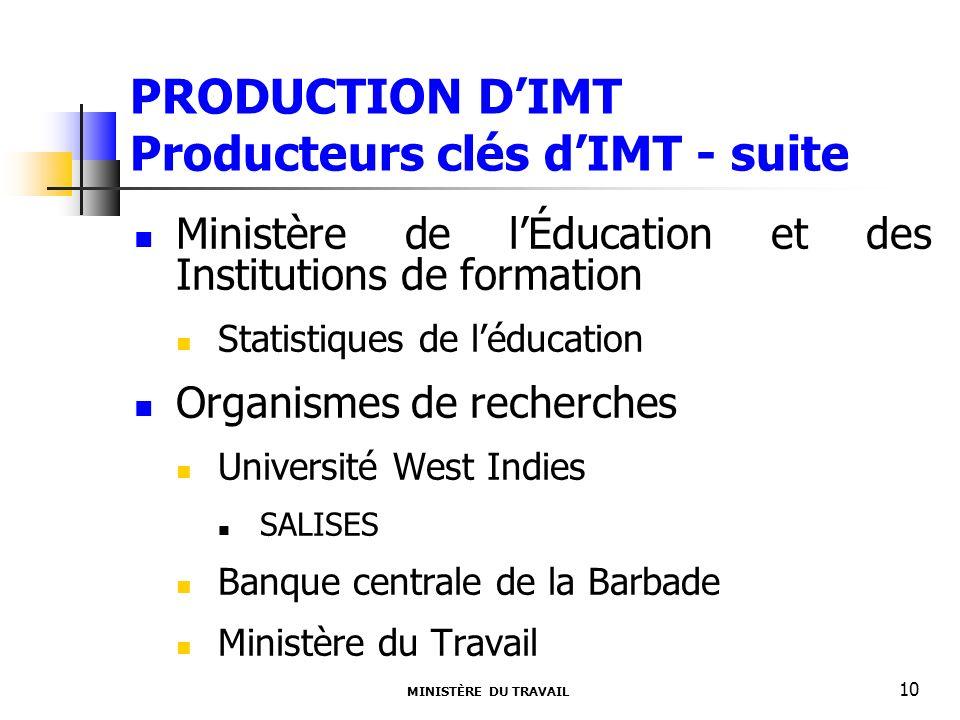 PRODUCTION DIMT Producteurs clés dIMT - suite Ministère de lÉducation et des Institutions de formation Statistiques de léducation Organismes de recherches Université West Indies SALISES Banque centrale de la Barbade Ministère du Travail MINISTÈRE DU TRAVAIL 10