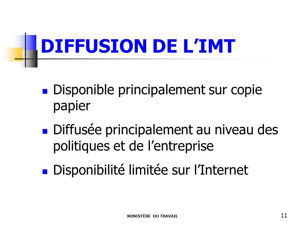 DIFFUSION DE LIMT Disponible principalement sur copie papier Diffusée principalement au niveau des politiques et de lentreprise Disponibilité limitée sur lInternet MINISTÈRE DU TRAVAIL 11