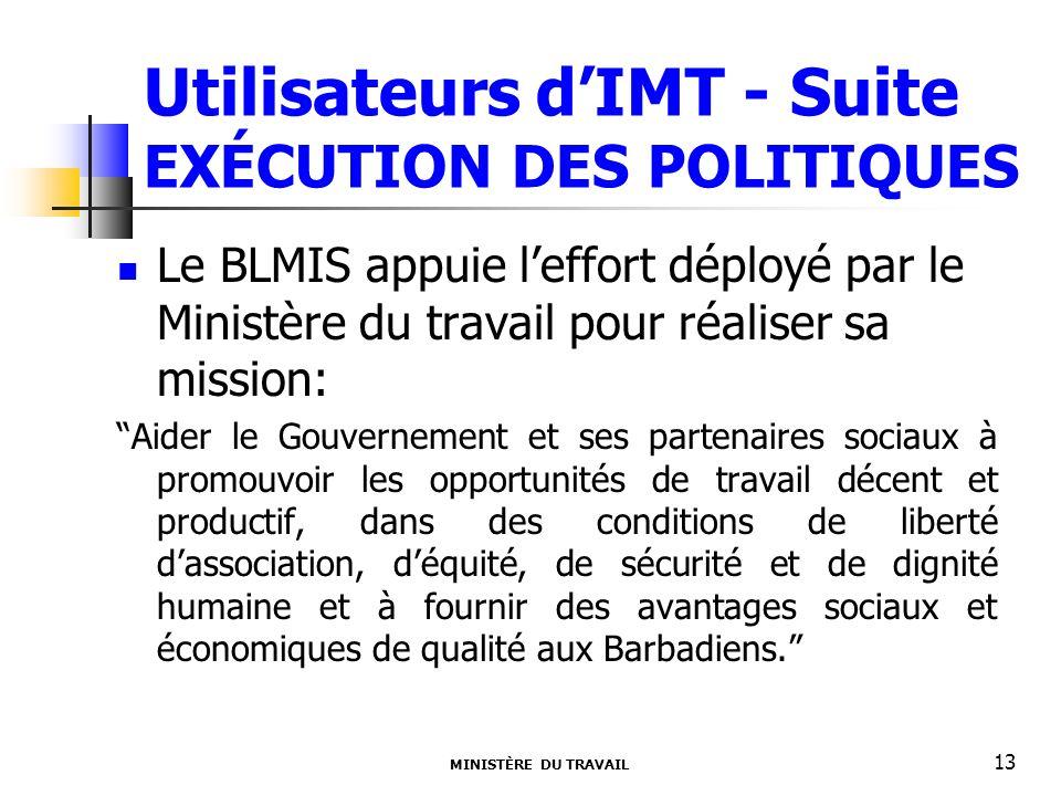 Utilisateurs dIMT - Suite EXÉCUTION DES POLITIQUES Le BLMIS appuie leffort déployé par le Ministère du travail pour réaliser sa mission: Aider le Gouv