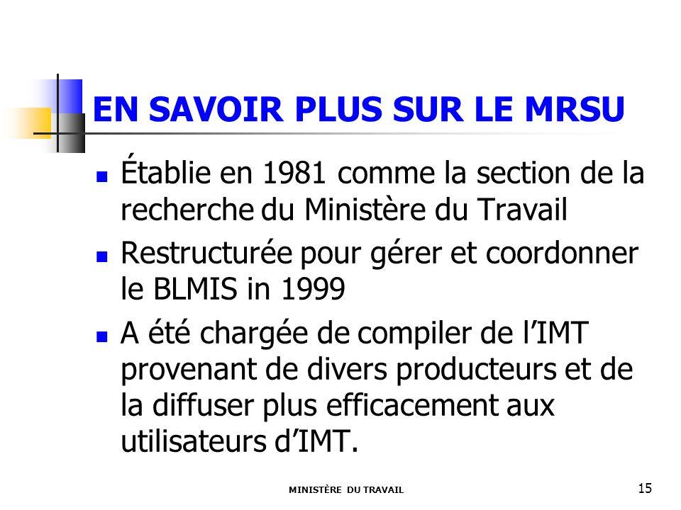 EN SAVOIR PLUS SUR LE MRSU Établie en 1981 comme la section de la recherche du Ministère du Travail Restructurée pour gérer et coordonner le BLMIS in 1999 A été chargée de compiler de lIMT provenant de divers producteurs et de la diffuser plus efficacement aux utilisateurs dIMT.