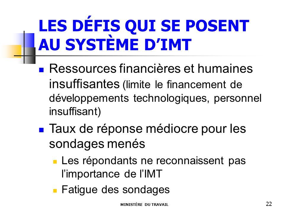 LES DÉFIS QUI SE POSENT AU SYSTÈME DIMT Ressources financières et humaines insuffisantes (limite le financement de développements technologiques, pers