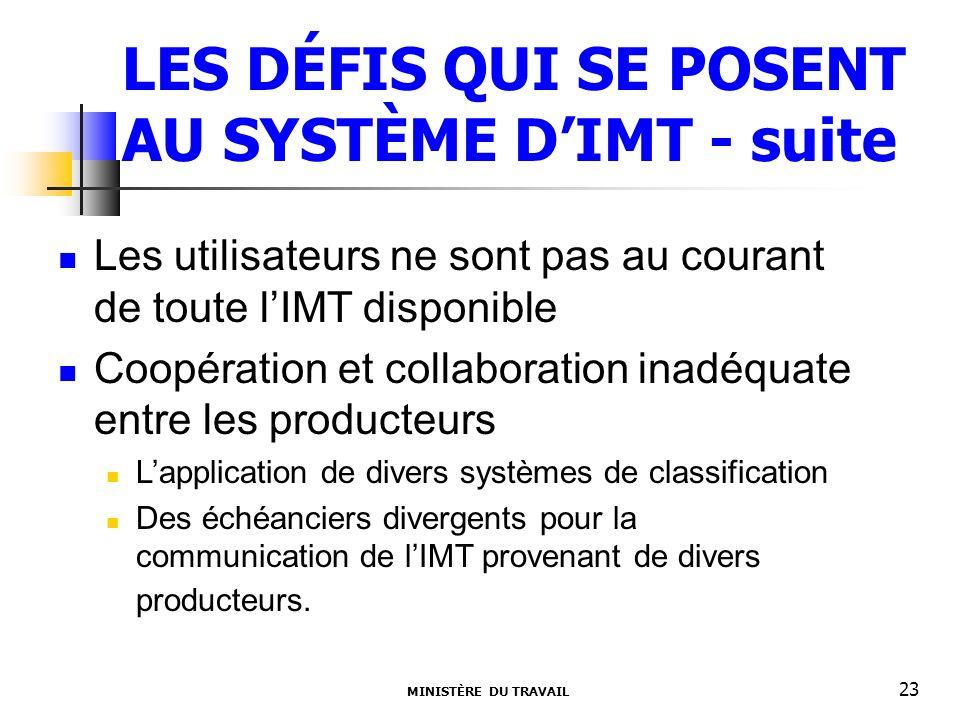 LES DÉFIS QUI SE POSENT AU SYSTÈME DIMT - suite Les utilisateurs ne sont pas au courant de toute lIMT disponible Coopération et collaboration inadéqua