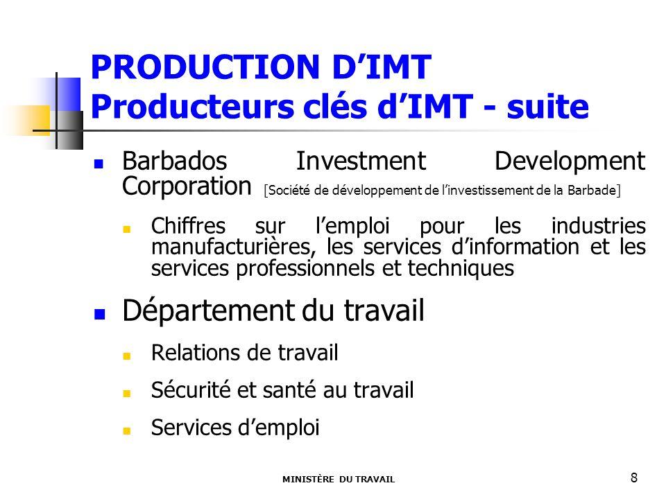 PRODUCTION DIMT Producteurs clés dIMT - suite Barbados Investment Development Corporation [Société de développement de linvestissement de la Barbade]