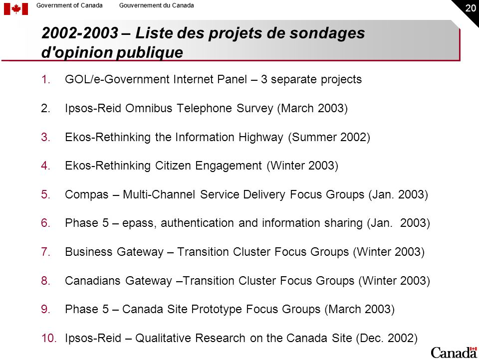 20 Government of CanadaGouvernement du Canada 2002-2003 – Liste des projets de sondages d opinion publique 1.GOL/e-Government Internet Panel – 3 separate projects 2.Ipsos-Reid Omnibus Telephone Survey (March 2003) 3.Ekos-Rethinking the Information Highway (Summer 2002) 4.Ekos-Rethinking Citizen Engagement (Winter 2003) 5.Compas – Multi-Channel Service Delivery Focus Groups (Jan.