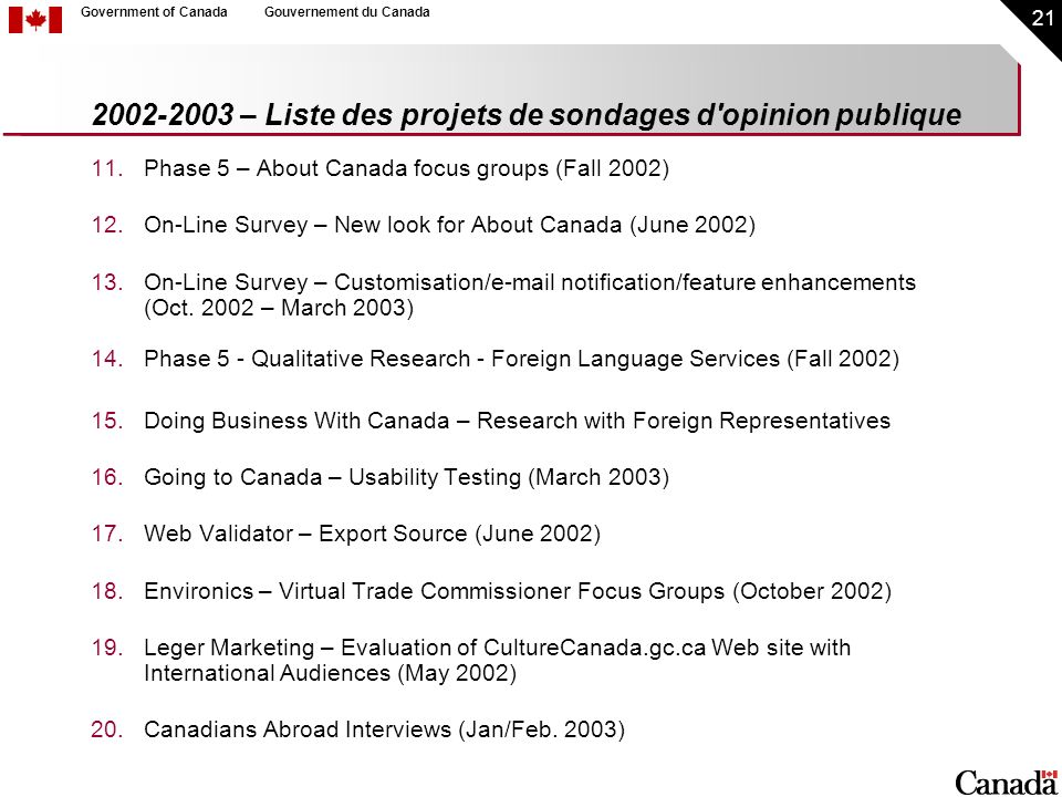 21 Government of CanadaGouvernement du Canada 2002-2003 – Liste des projets de sondages d opinion publique 11.Phase 5 – About Canada focus groups (Fall 2002) 12.On-Line Survey – New look for About Canada (June 2002) 13.On-Line Survey – Customisation/e-mail notification/feature enhancements (Oct.