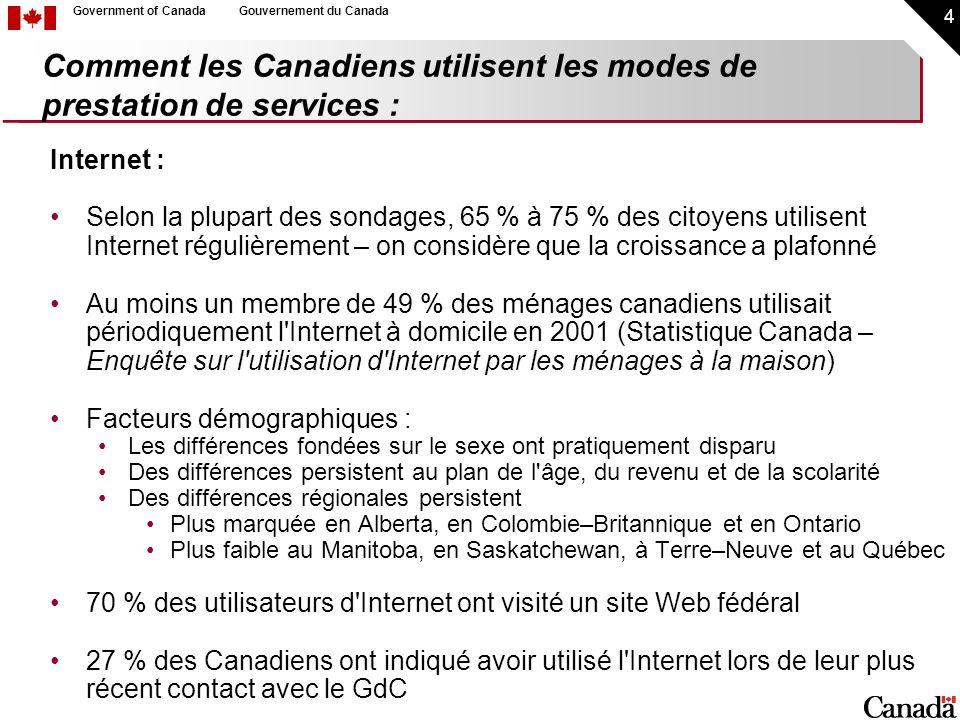 5 Government of CanadaGouvernement du Canada Internet : L Internet est davantage utilisé pour obtenir de l information (besoins simples) que pour effectuer des opérations (besoins complexes) Même les membres du panel sur l Internet ont indiqué qu ils se présenteraient en personne (46 %) ou utiliseraient le téléphone (29 %) s ils avaient besoin de fournir ou de recevoir des renseignements très importants ou personnels du GdC; seulement 14 % ont dit qu ils utiliseraient l Internet Téléphone : Le téléphone demeure le mode privilégié même si celui d Internet gagne en popularité – 42 % ont utilisé le téléphone lors de leur plus récent contact Les Canadiens sont manifestement frustrés à l égard du service téléphonique Systèmes RVI et boîtes vocales Ils ont l impression que personne ne veut s occuper d eux Lignes engagées Ils ne savent pas qui appeler – les pages bleues restent difficiles à consulter Comment les Canadiens utilisent les modes de prestation de services :