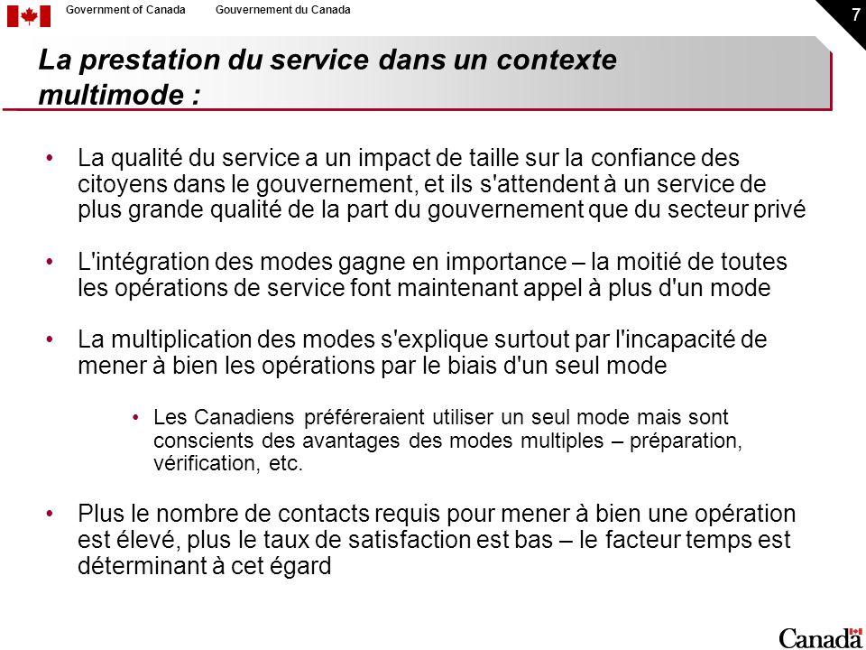 8 Government of CanadaGouvernement du Canada Les citoyens estiment que le réseau gouvernemental de prestation des services évoluera dans le sens d un « modèle bancaire » – plus grande utilisation de la technologie et intégration accrue des modes Les données sur le « compte » suivront lusager quel que soit le mode utilisé Les Canadiens, qu ils utilisent ou non l Internet, ont à cœur de choisir : Élimination ou réduction de l accès aux modes par le GdC = NON GdC devrait recommander le meilleur mode (le plus efficient) = OUI 91 % des membres du panel du GeD sur Internet sont d accord avec l énoncé suivant : « Lorsque vous effectuez des transactions avec le gouvernement du Canada, vous pouvez choisir la méthode d accès aux renseignements ou aux services (p.