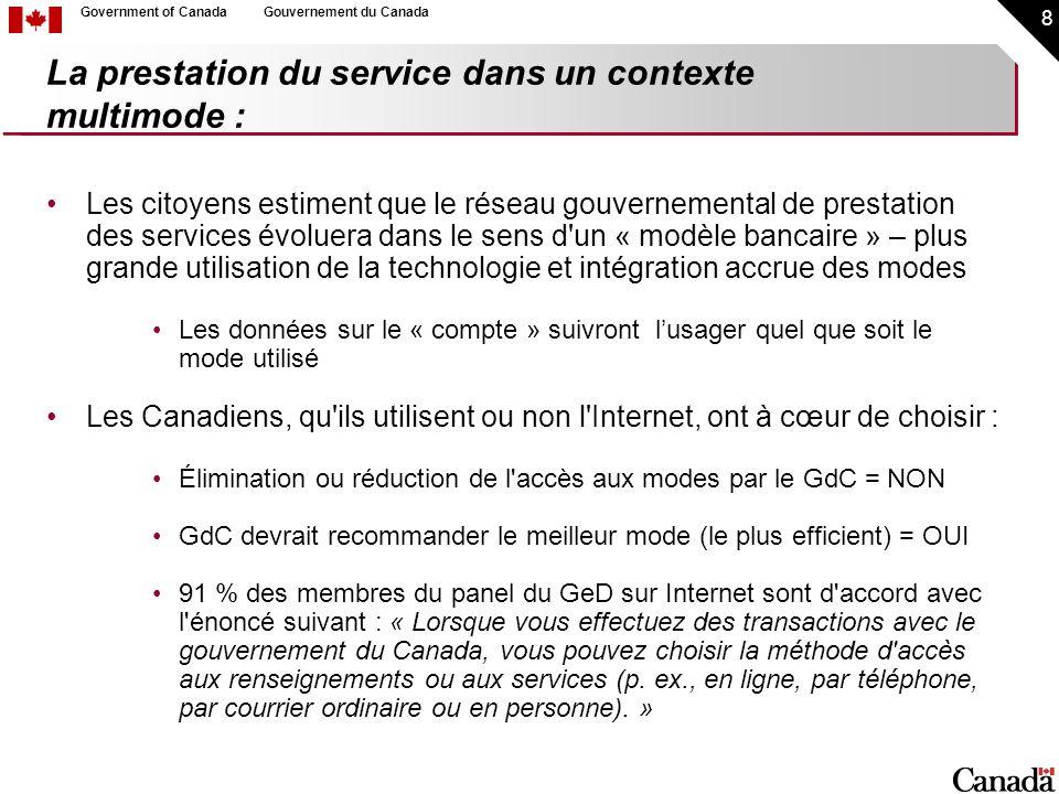 Government of CanadaGouvernement du Canada ANNEXE Liste des projets de sondages d opinion publique Exercice 2002-2003
