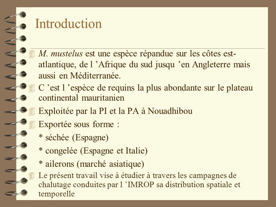 I.Données et méthodologie I. 1.